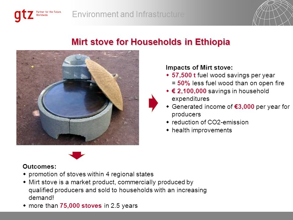 Mirt stove for Households in Ethiopia