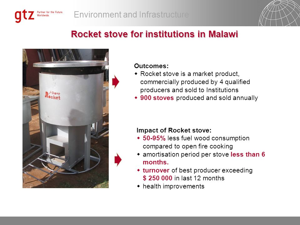 Rocket stove for institutions in Malawi