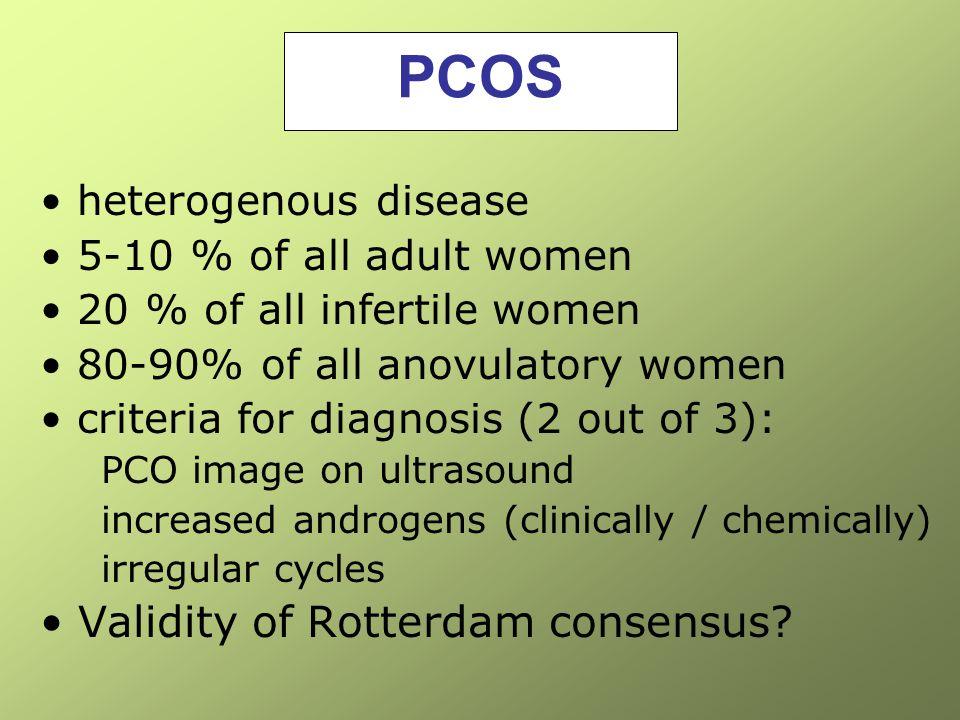 PCOS Validity of Rotterdam consensus heterogenous disease