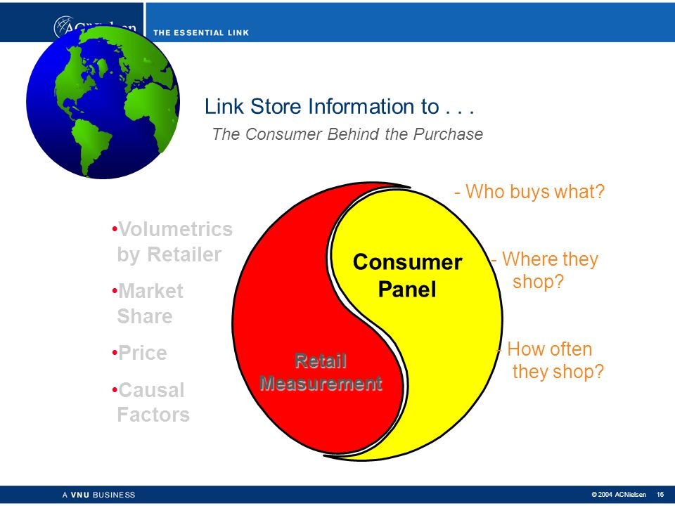 Link Store Information to . . . The Consumer Behind the Purchase