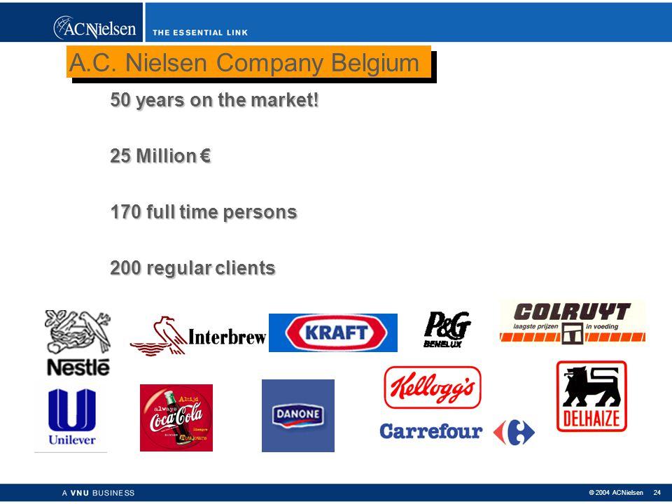 A.C. Nielsen Company Belgium