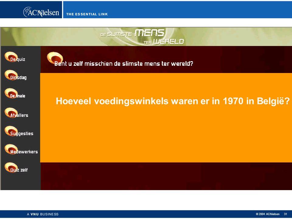 Hoeveel voedingswinkels waren er in 1970 in België