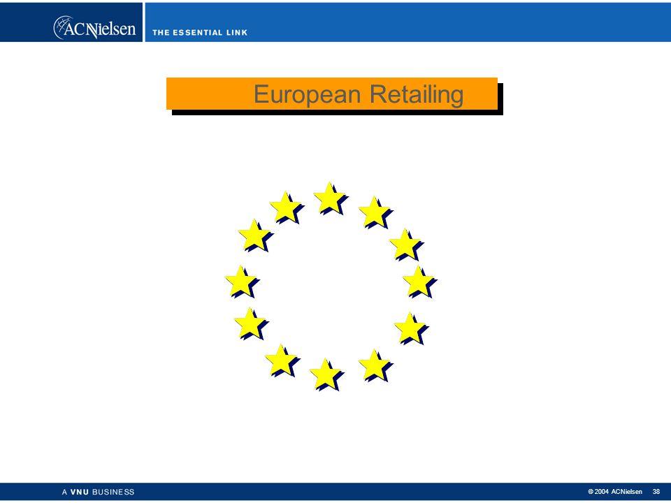 European Retailing