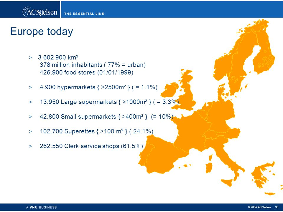 Europe today 3 602 900 km² 378 million inhabitants ( 77% = urban) 426.900 food stores (01/01/1999)