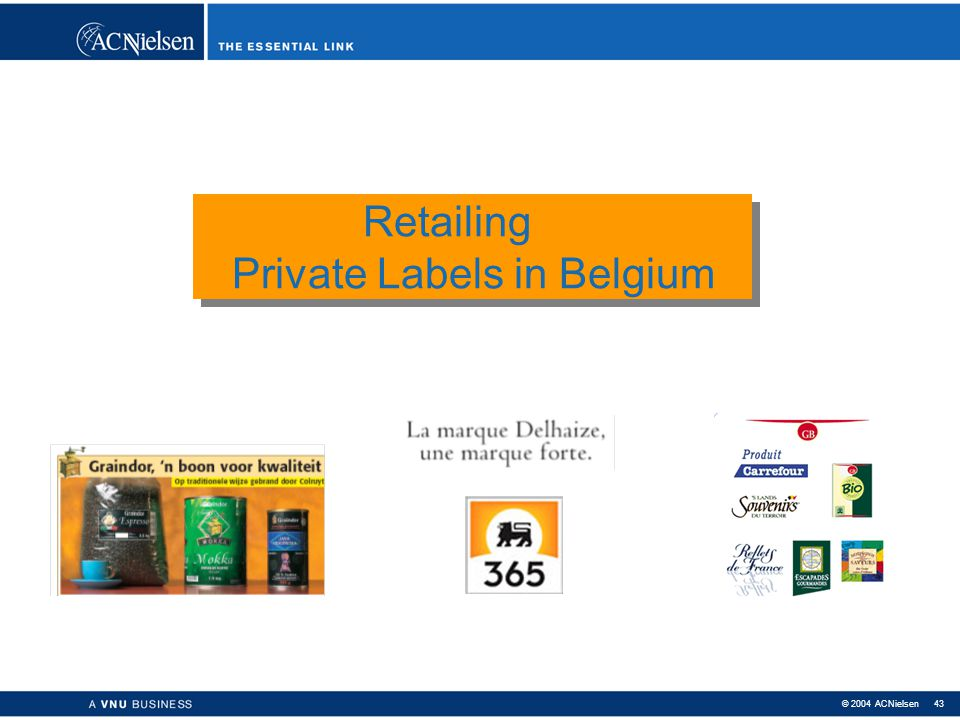 Retailing Private Labels in Belgium