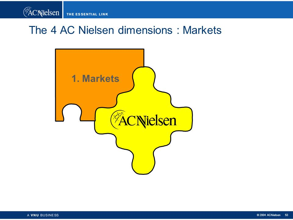 The 4 AC Nielsen dimensions : Markets