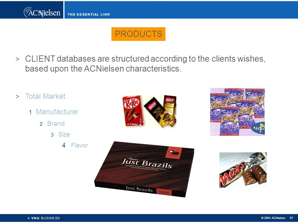 PRODUCTS CLIENT databases are structured according to the clients wishes, based upon the ACNielsen characteristics.