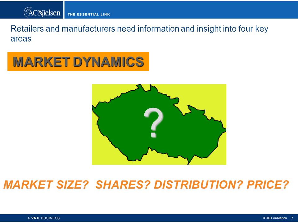 MARKET DYNAMICS MARKET SIZE SHARES DISTRIBUTION PRICE
