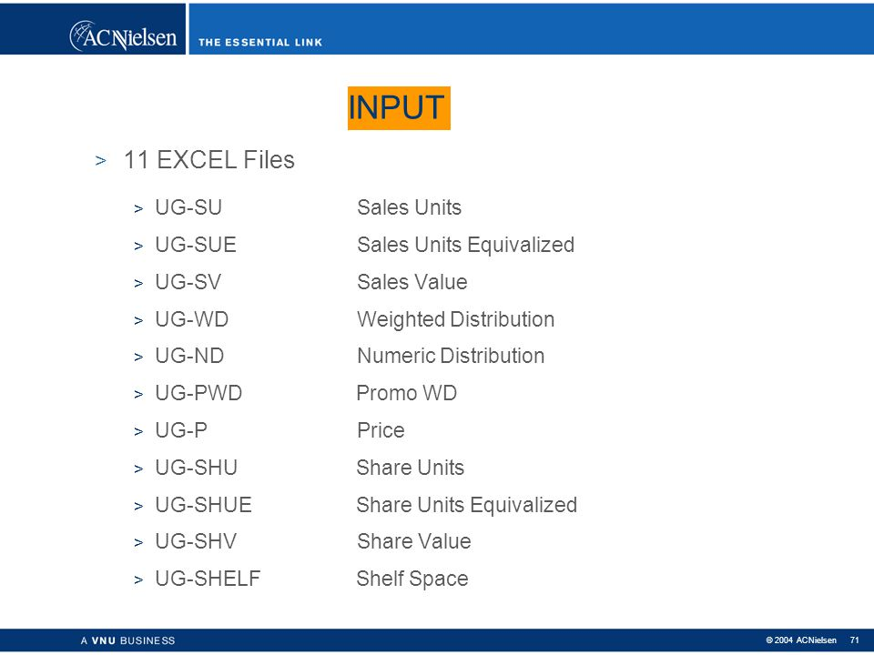 INPUT 11 EXCEL Files UG-SU Sales Units UG-SUE Sales Units Equivalized