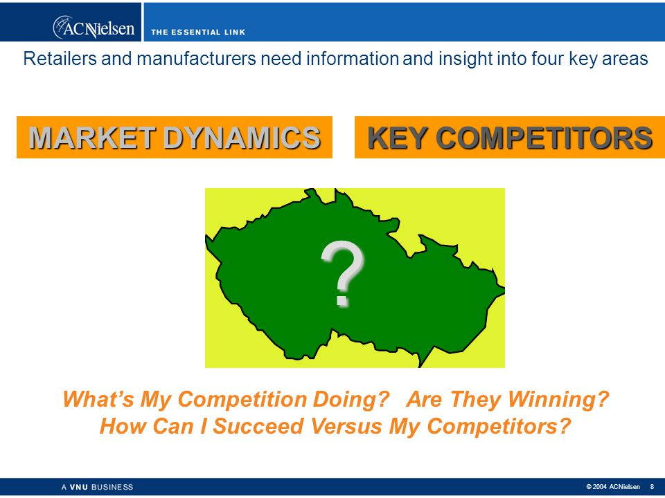 MARKET DYNAMICS KEY COMPETITORS
