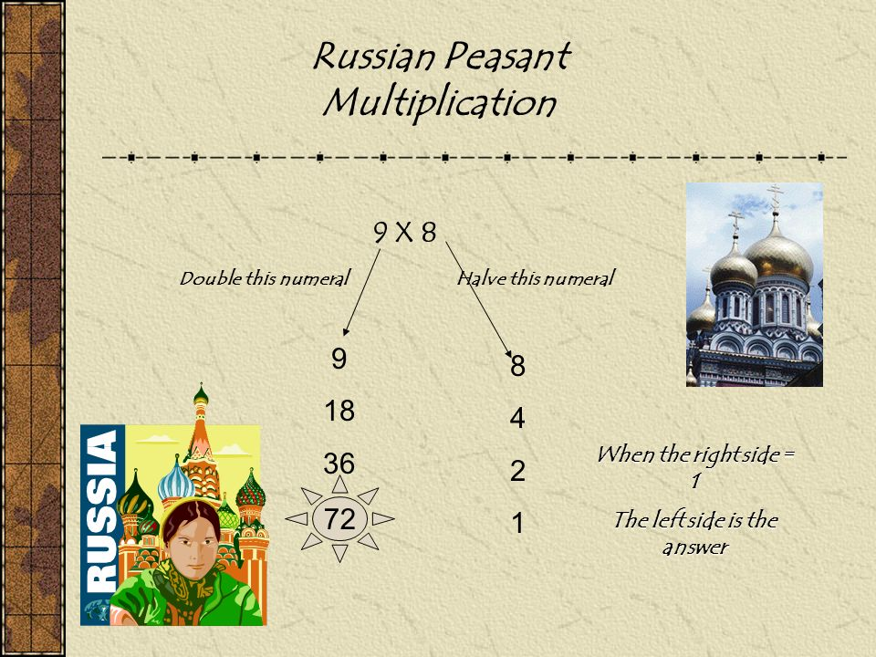 Russian Peasant Multiplication The left side is the answer