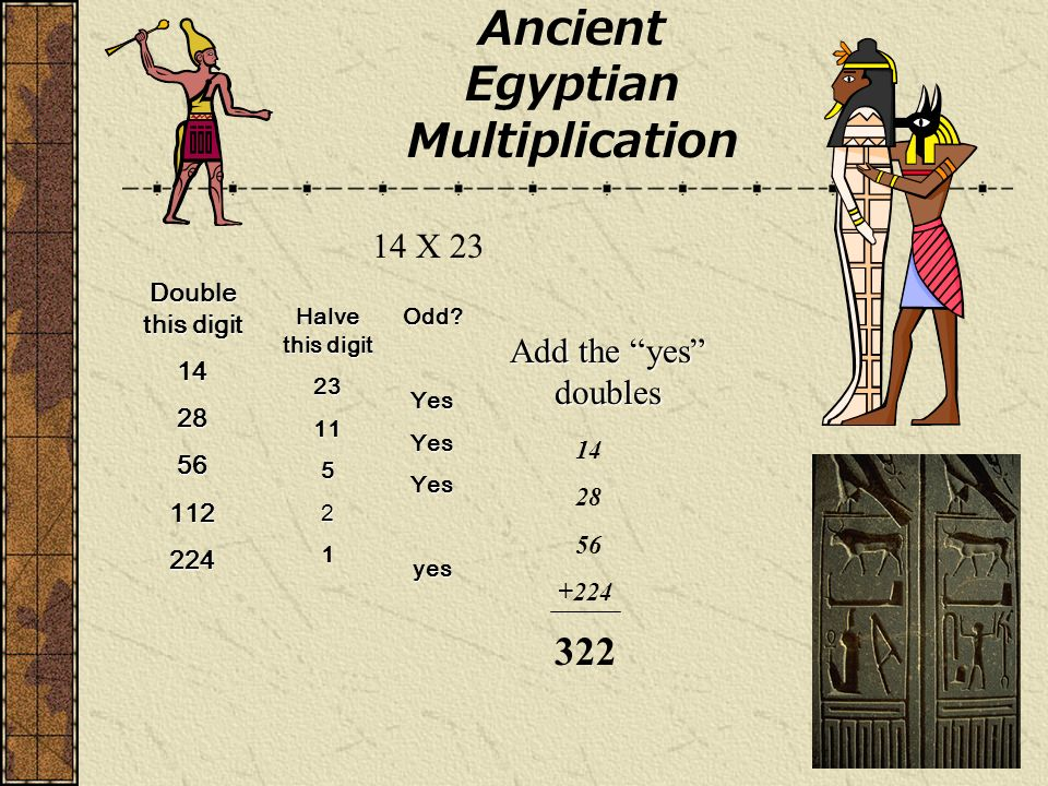 Ancient Egyptian Multiplication