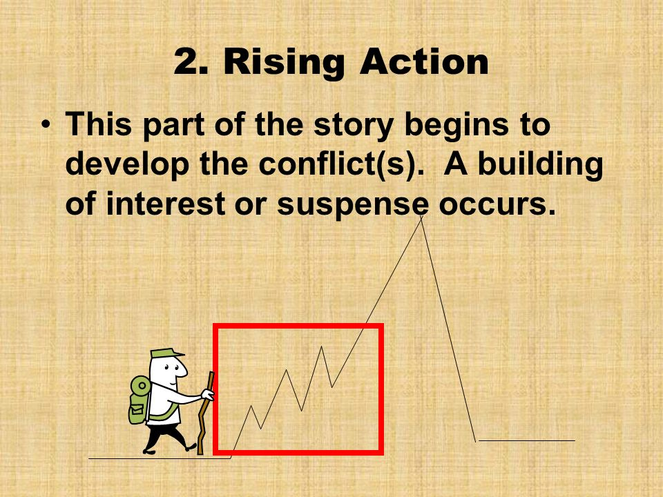 2.Rising ActionThis part of the story begins to develop the conflict(s).
