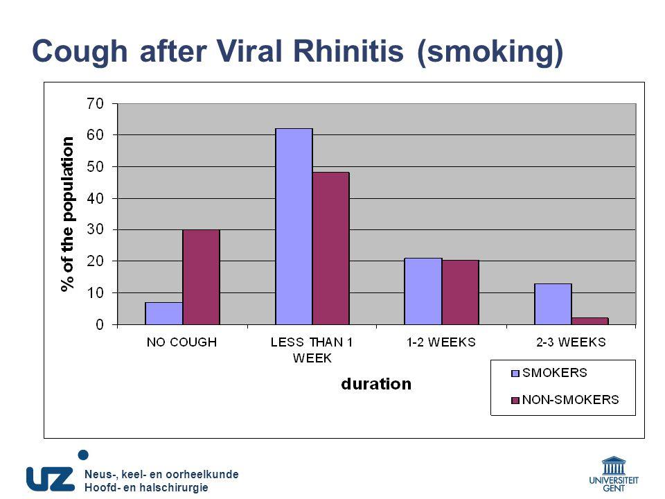 Cough after Viral Rhinitis (smoking)