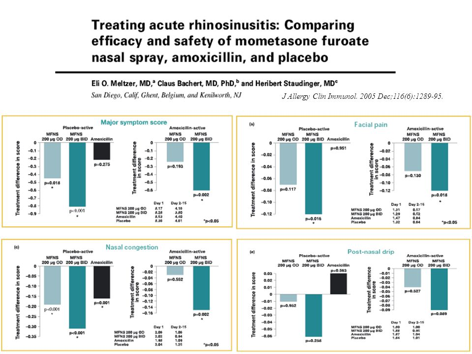 J Allergy Clin Immunol. 2005 Dec;116(6):1289-95.
