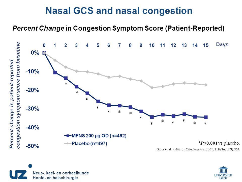 Nasal GCS and nasal congestion