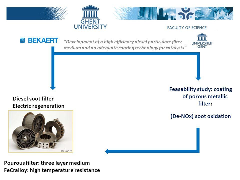 Feasability study: coating of porous metallic filter: