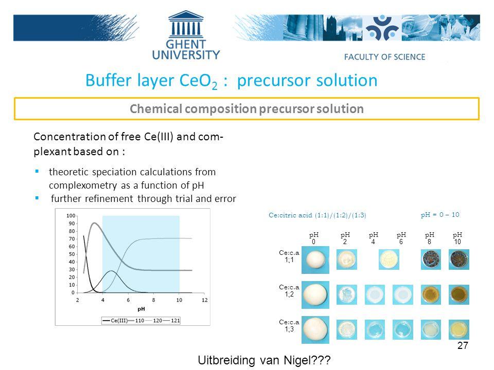 Chemical composition precursor solution