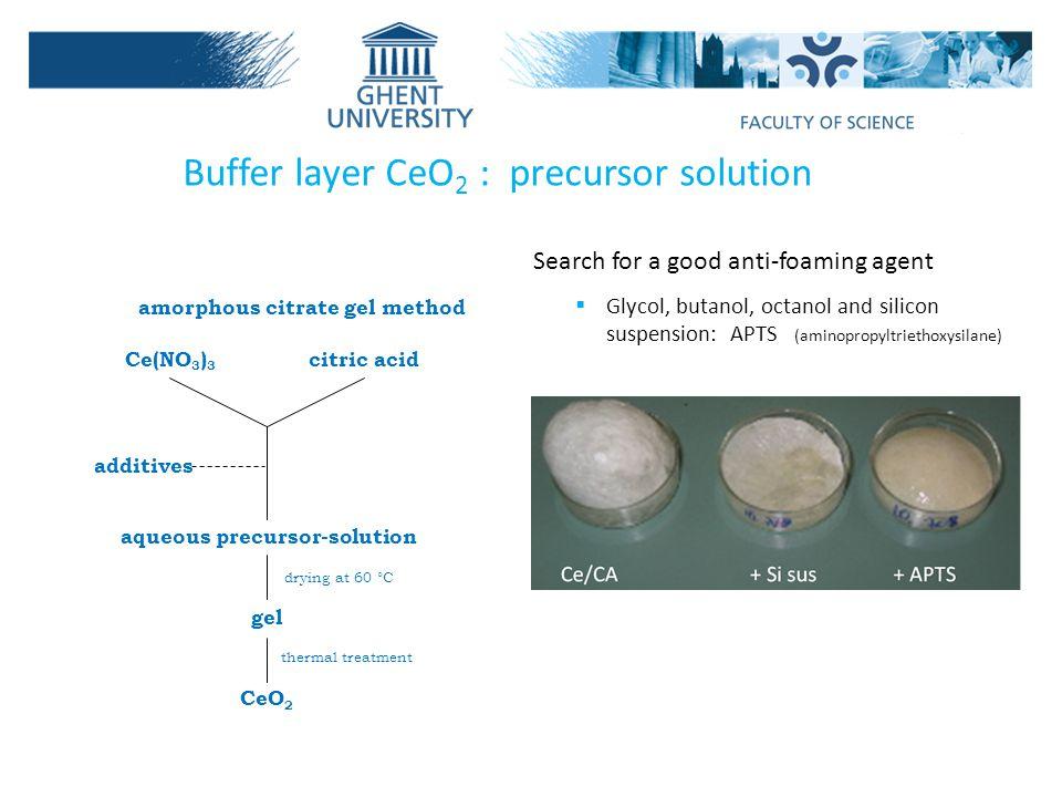 aqueous precursor-solution