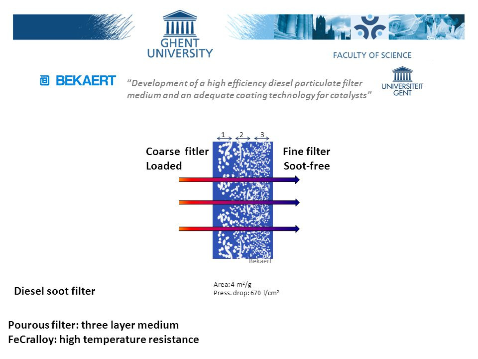 Coarse fitler Fine filter Loaded Soot-free