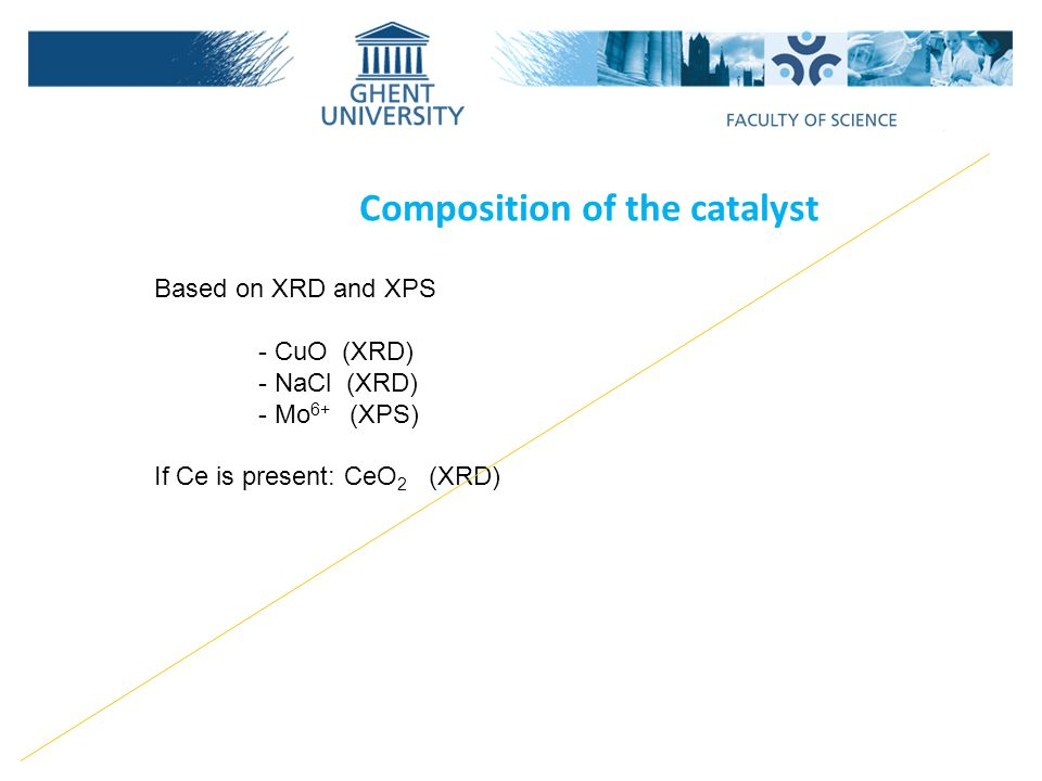 Composition of the catalyst