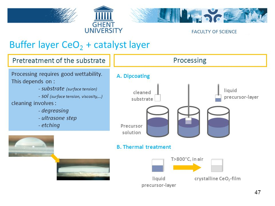 Pretreatment of the substrate