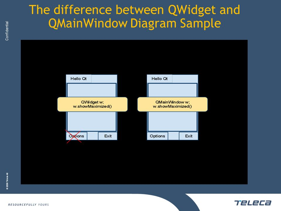 The difference between QWidget and QMainWindow Diagram Sample