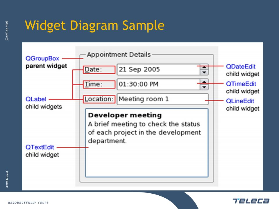 Widget Diagram Sample