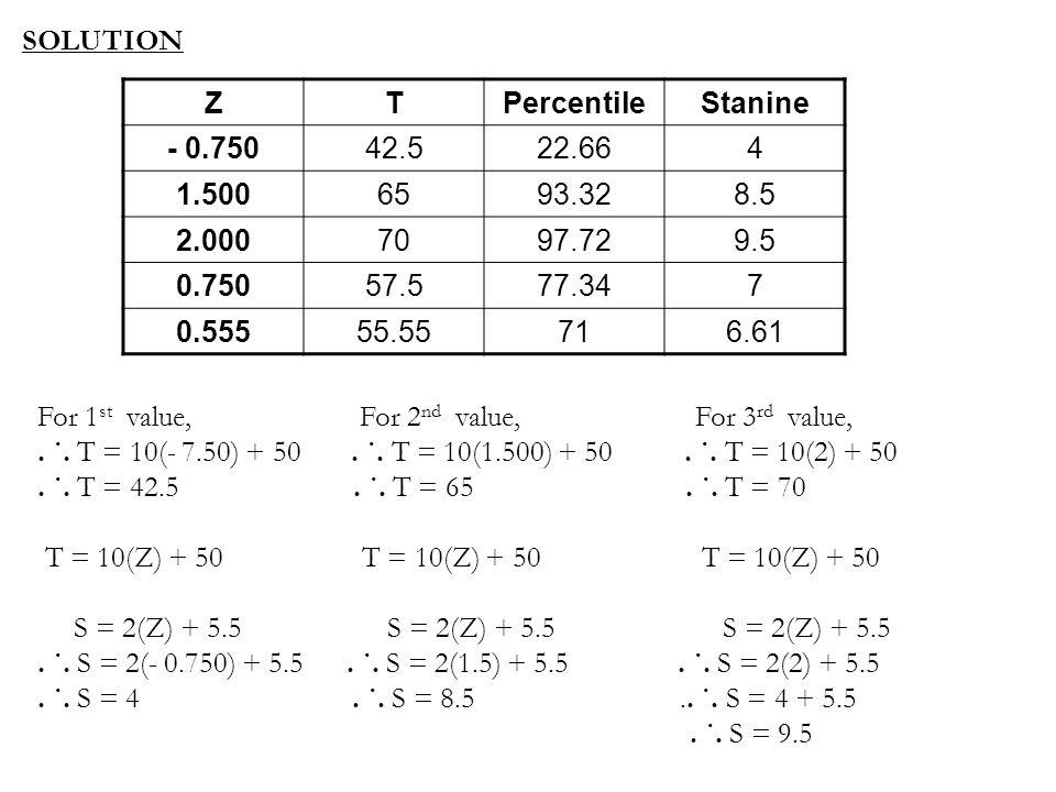 SOLUTION Z. T. Percentile. Stanine. - 0.750. 42.5. 22.66. 4. 1.500. 65. 93.32. 8.5. 2.000.