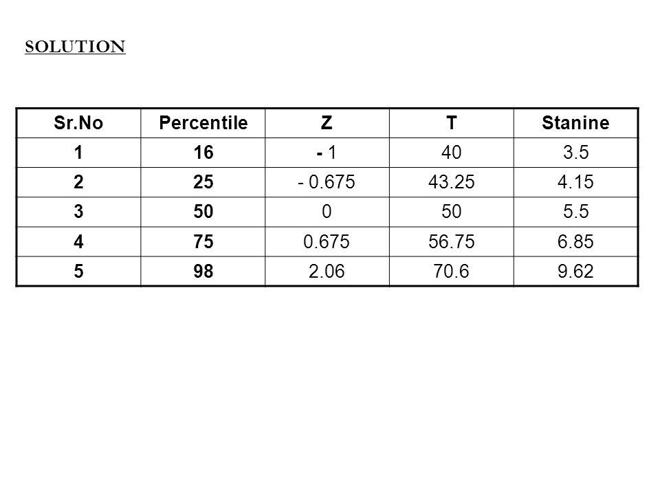 SOLUTION Sr.No. Percentile. Z. T. Stanine. 1. 16. - 1. 40. 3.5. 2. 25. - 0.675. 43.25.