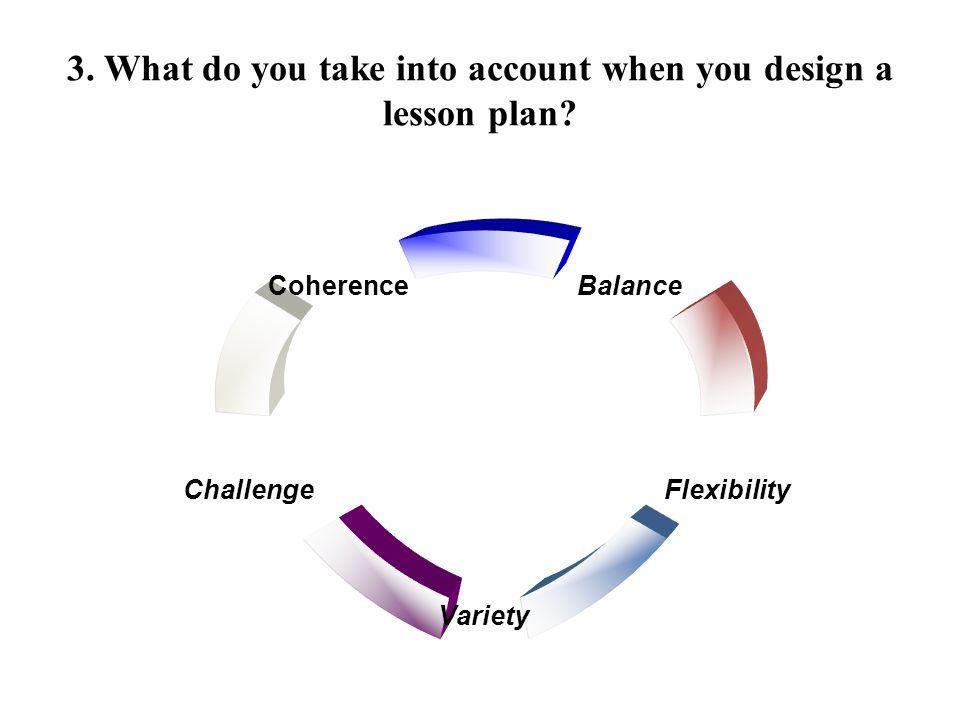 3. What do you take into account when you design a lesson plan
