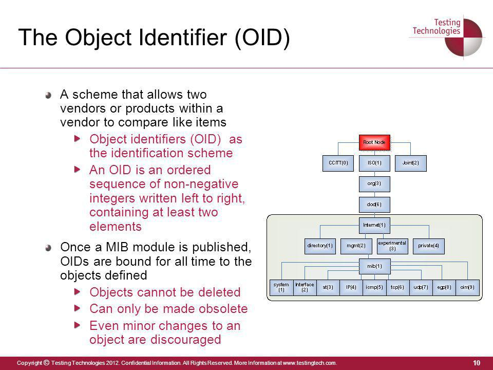 The Object Identifier (OID)