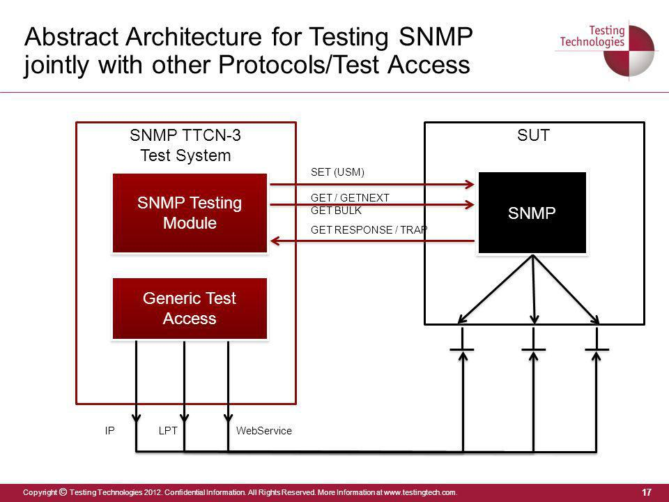 Abstract Architecture for Testing SNMP jointly with other Protocols/Test Access