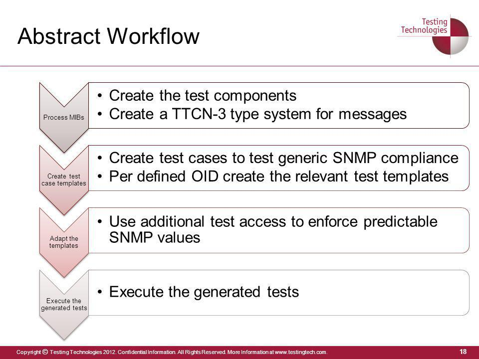 Abstract Workflow Create the test components