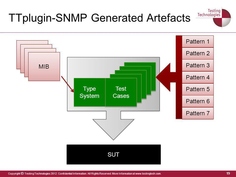 TTplugin-SNMP Generated Artefacts