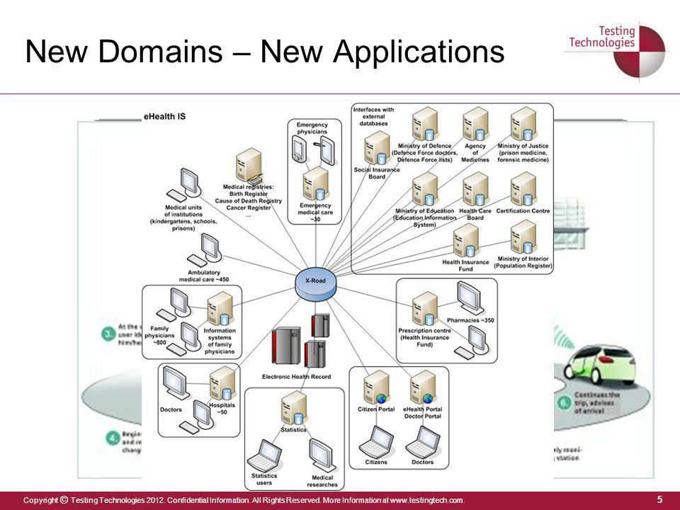 New Domains – New Applications