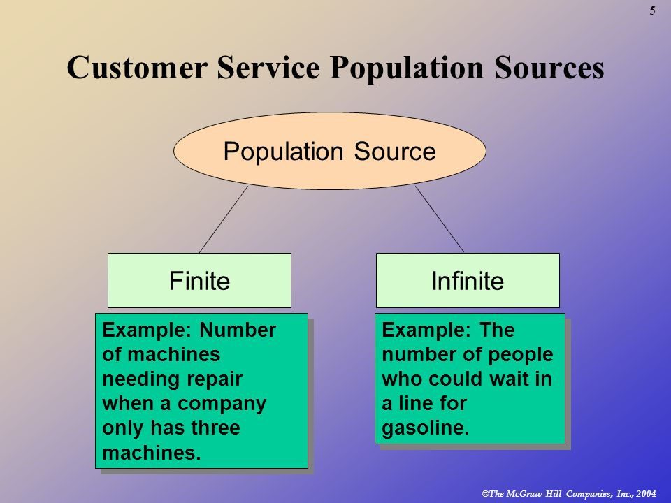 Customer Service Population Sources