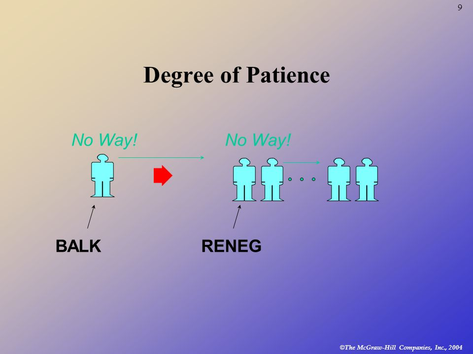 Degree of Patience No Way! No Way! BALK RENEG 7