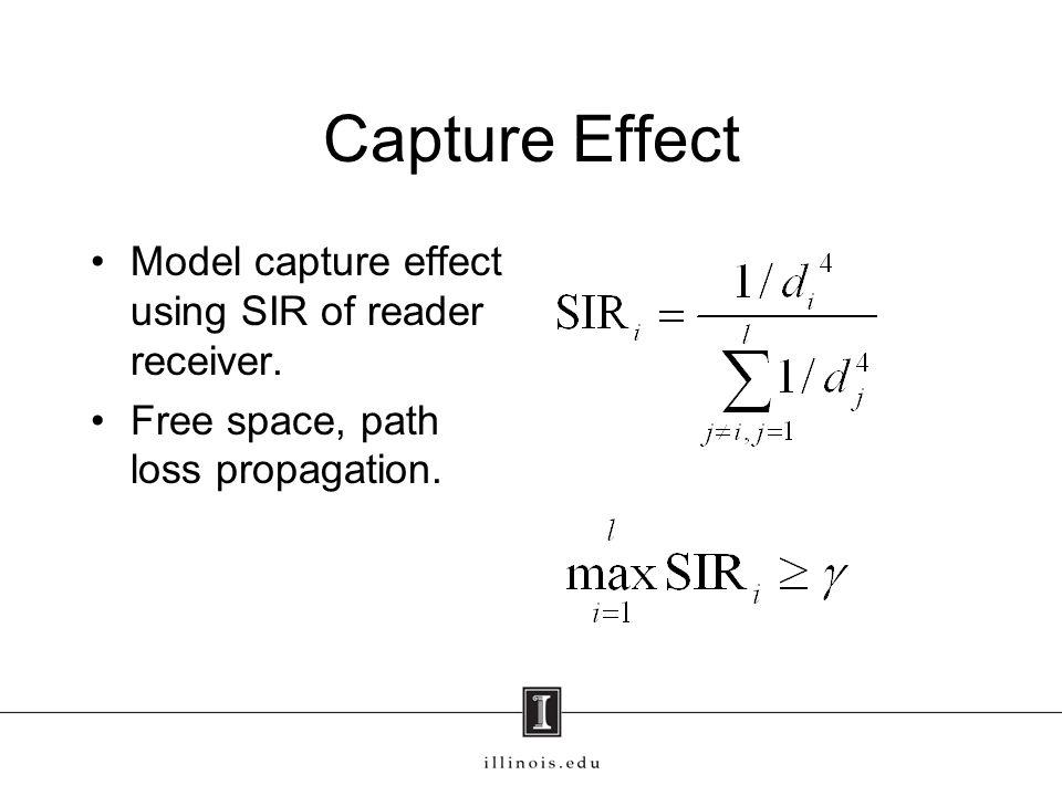 Capture Effect Model capture effect using SIR of reader receiver.