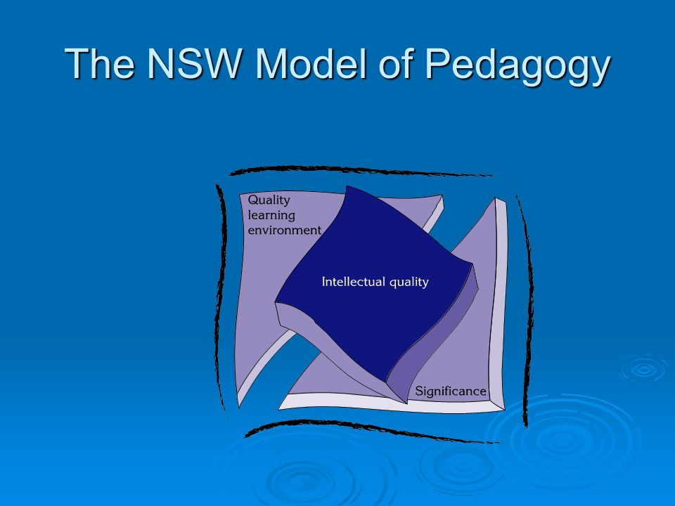 The NSW Model of Pedagogy