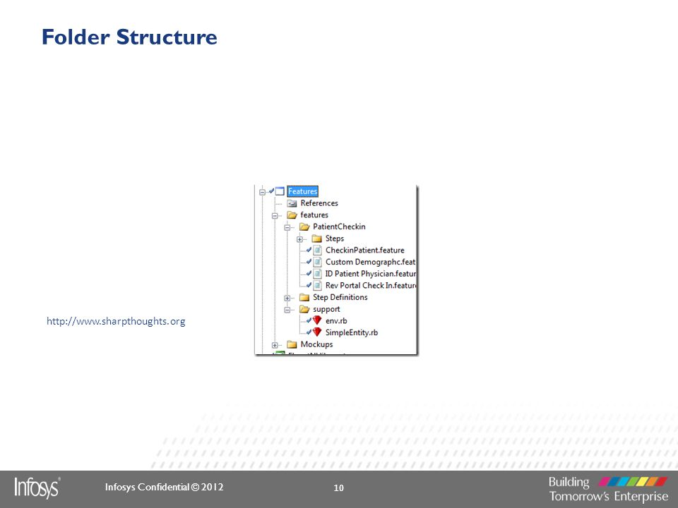 Folder Structure http://www.sharpthoughts.org