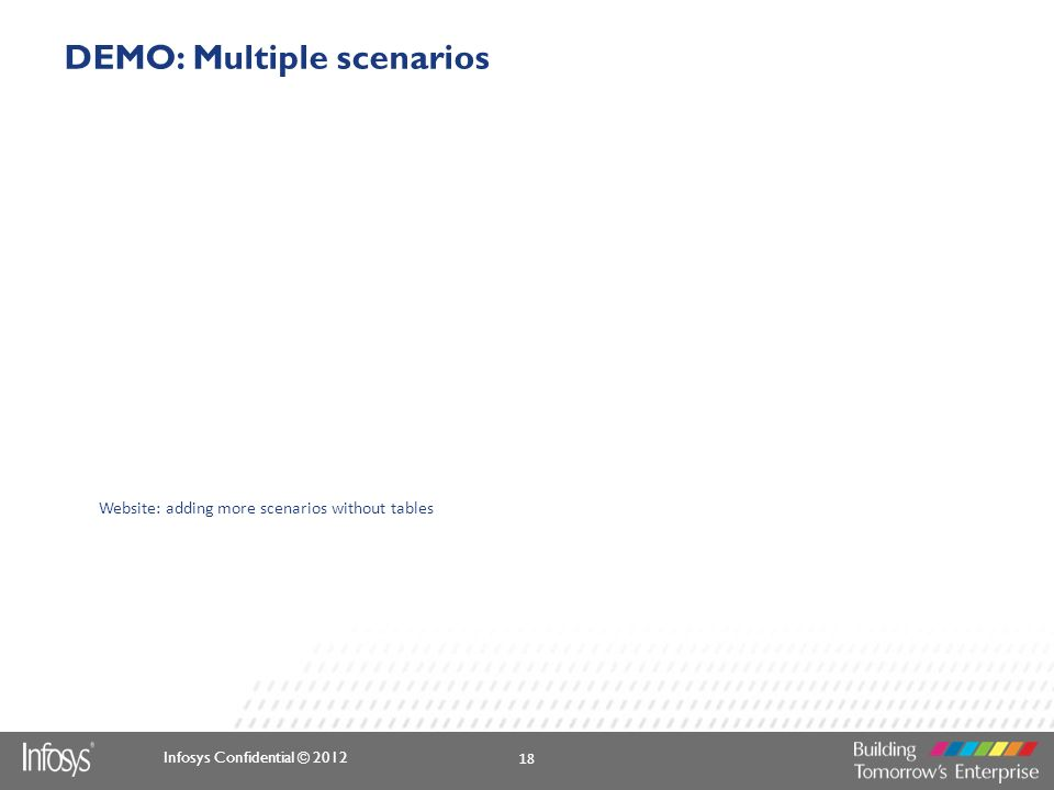 DEMO: Multiple scenarios