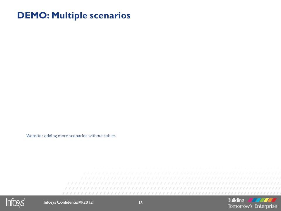 DEMO: Multiple scenarios