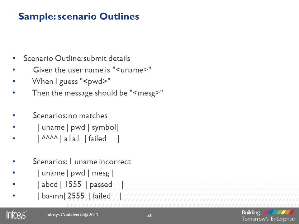 Sample: scenario Outlines