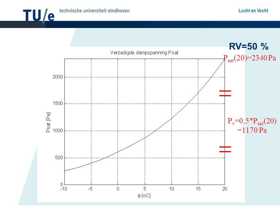 RV=50 % Psat(20)=2340 Pa Pv=0,5*Psat(20)=1170 Pa