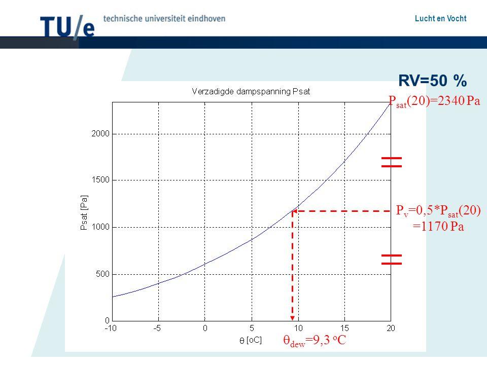 RV=50 % Psat(20)=2340 Pa Pv=0,5*Psat(20)=1170 Pa dew=9,3 oC