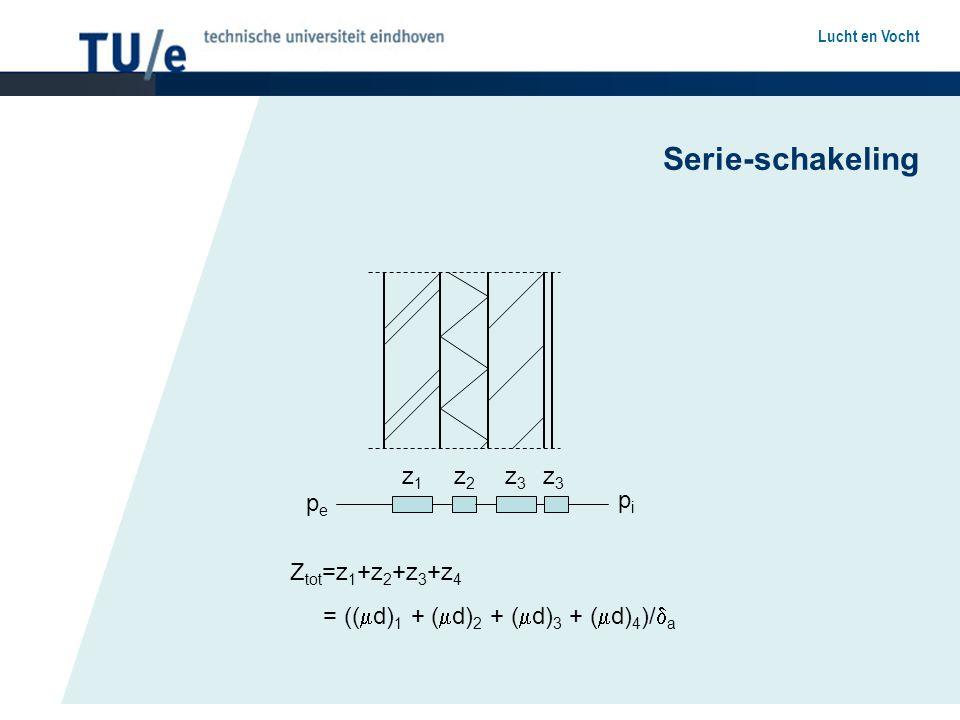 Serie-schakeling z1 z2 z3 z3 pe pi Ztot=z1+z2+z3+z4