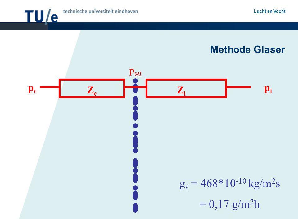 Methode Glaser psat pe pi Ze Zi gv = 468*10-10 kg/m2s = 0,17 g/m2h