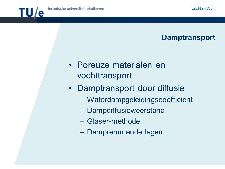 Poreuze materialen en vochttransport Damptransport door diffusie