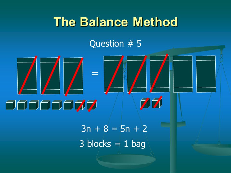 The Balance Method Question # 5 = 3n + 8 = 5n + 2 3 blocks = 1 bag